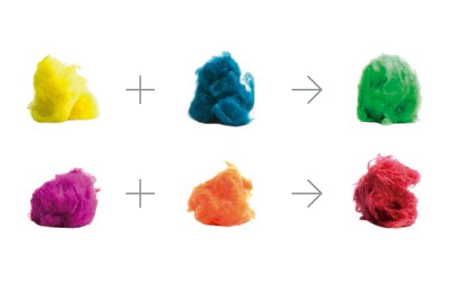 Colores procesos